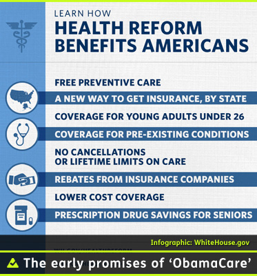 AbledHealth photo shows an infographic from the White House website that reads: Learn how Health Reform benefits Americans, Free Preventive care; Anew way to get insurance, by state; coverage for young adults under 26; coverage for pre-existing conditions; no cancellations or lifetime limits on care; rebates from insurance companies; lower cost coverage; prescription drug savings for seniors. CLick here to go to the White House website section on Health Care.