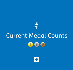 AbledSports Paralympics Current Medal Count Banner link. Click here to go to the AbledSports Sochi Paralympics Page.