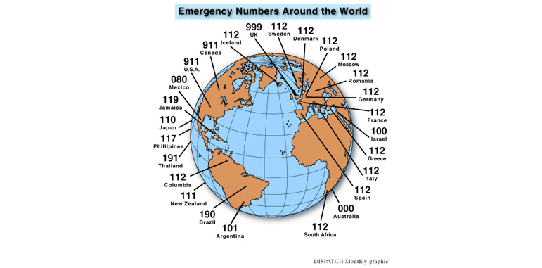 AbledResponders graphic insert lists 3-digit dialing codes for Emergency response in countries around the world.
