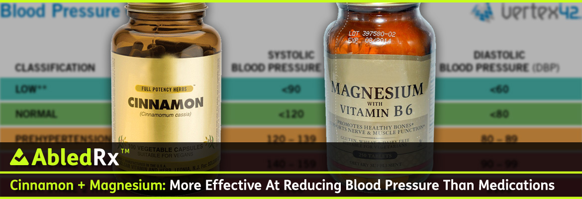 AbledRx post banner shows a bottle of Cinnamon supplements and a bottle of Magnesium supplements shown agains a blurred background chart for blood pressure showing the readings for Low, Normal and High blood pressure. The headline reads: Cinnamon plus Magnesium: More effective at reducing blood pressure than medications.