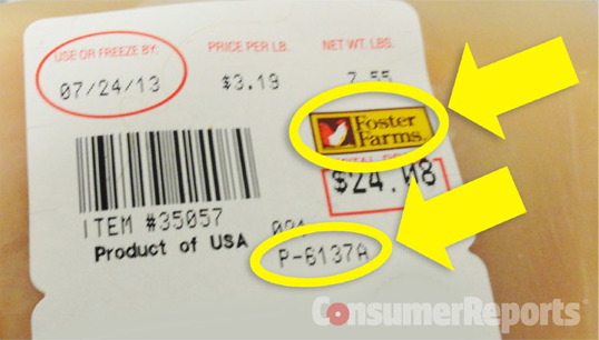 A Consumer Reports photo shows a close-up of a Foster Farms pricing label on a package of chicken with the P-6137a designation showing that it came from one of the three California processing plants suspected in the Salmonella outbreak.