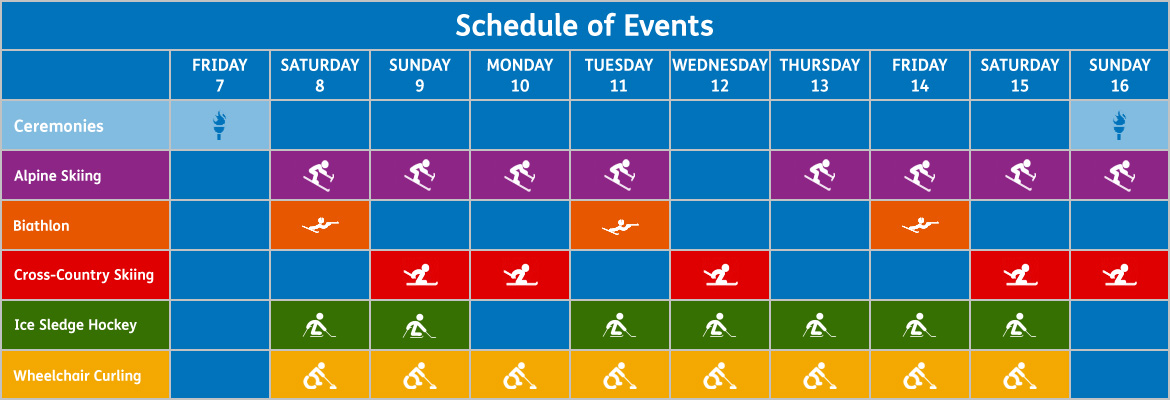 Abled Paralympics Schedule Calendar shows The Opening Ceremonies Friday, March 7th, with Alpine Skiing Events Saturday, March 8th through Tuesday the 11th and again from Thursday the 13th through to Closing Day Sunday, the 16th. Biathlon events are scheduled on Saturday the 8th, Tuesday the 11th and Friday the 14th. Cross-country Skiing events are scheduled for Sunday the 9th, Monday the 10th, Wednesday the 12th, Saturday the 15th and Sunday the 16th. Ice Sledge hockey is scheduled from Saturday the 8th through Saturday the 15th with the exception of Monday the 10th, While WHeelchair Curling is scheduled from SAturday the 8th through to the final on Saturday the 15th.