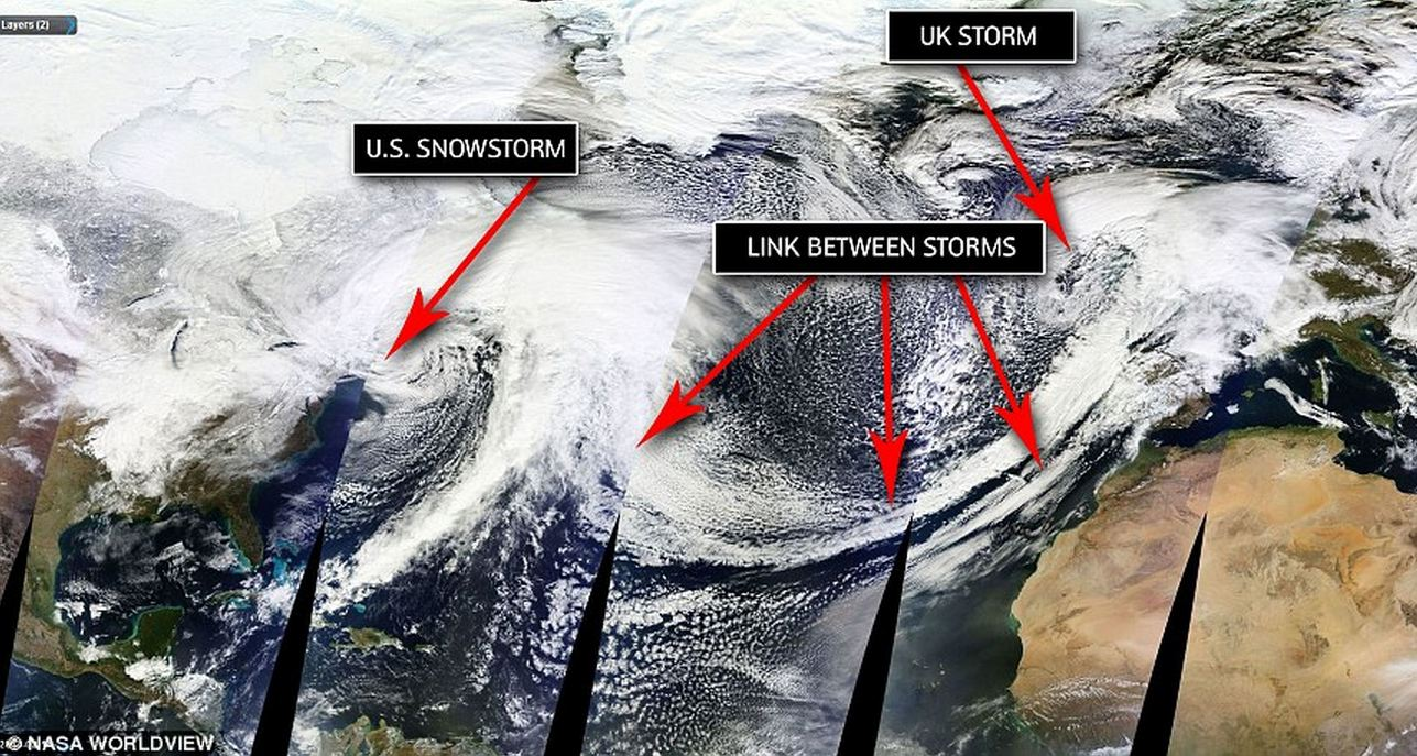 AbledALERT-NASA photo from space shows the weather systems responsible for the storms in the United States and the United Kingdom linking up over the Atlantic Ocean.