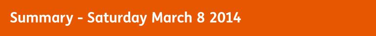 AbledSports Biathlon Summary Saturday March 8 2014 Banner