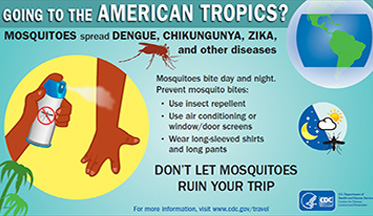CDC Poster titled: Going to the American tropics? shows illustrations of mosquitoes, an arm being sprayed with insect repellent and a daytime/nightime Sun and moon icon. Text reads: Moquitoes spread Dengue, Chikungunya, Zika and other diseases. Mosquitoes bite day and night. Prevent mosquito bites: Use insect repellent; use air conditioning or window/door screens; Wear long-sleeved shirts and long pants. Don't let mosquitoes ruin your trip. Click to go to the full-sized poster.