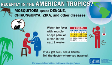 CDC poster titled Recently in the American tropics? Illustrations show a mosquito, a patient telling a doctor of their travel, a calendar and a human figure feeling pain and running a fever. The text reads: Mosquitoes spread Dengue, Chikungunya, Zika and other diseases. Watch for fever with muscle or eye pain or a rash in the next 2 weeks. If you get sick, see a doctor. Tell the doctor where you traveled. Click on the poster to see it full-size.
