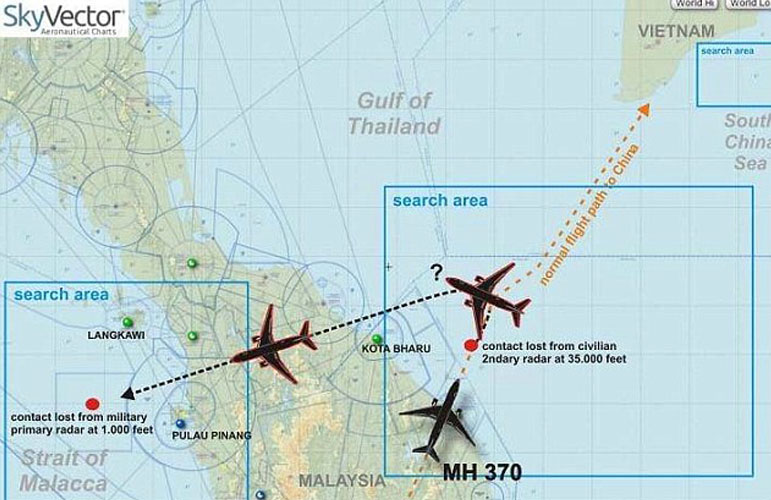 AbledCoping map from SkyVector shows the flight vectors from Malaysia Airlines Flight MH 370 and how it makes a sharp downward turn to the left in the opposite direction of its scheduled destination - Beijing.