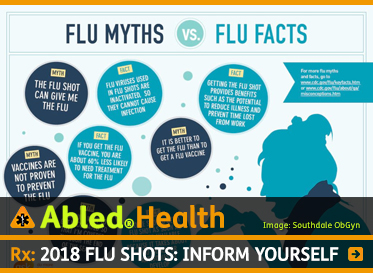 Abled Health: Rx: 2018 Flu Shots: Inform yourself. IMage: Flu Myths versus Flu Facts.Round bubbles contain text next to a side silhouette of a woman's head.