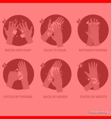 Illustration showing phases of hand washing. 1. water and soap. 2. Palm to palm. 3. Between fingers. 4. Focus on thumbs. 5. Back of hands. 6. Focus on wrists. Illustration from initial.com.sg