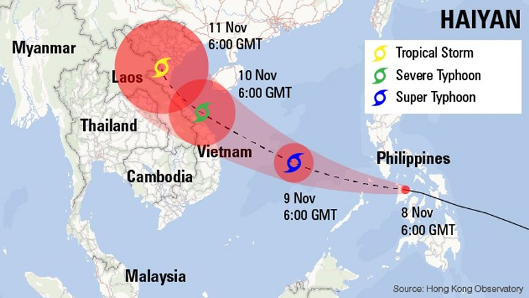 AlbedALERT graphic shows the projected path of Typhoon Haiyan with points marked a map of the area. It shows Haiyan hitting the Philippines on the 8th of November at 6:00 GMT; Out over the South China Sea as a Super Typhoon on the 9th of November at 6:00 GMT; then hitting the coast of Vietnam on the 1oth of November at 6:00 GMT as a Severe Typhoon and then traveling overland near the border with Laos on the 11th of November at 6:00 GMT as a weakened Tropical STorm. Source material is from the Hong Kong Observatory.